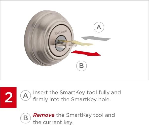 Smart Properties Smart Lock