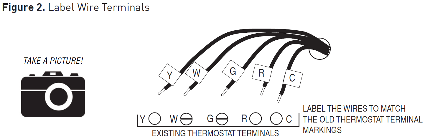 Rc Tbz48 Thermostat Wiring Diagram