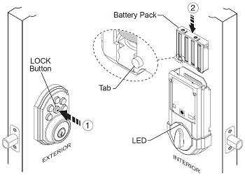 Smart Lock 99100 Rehand